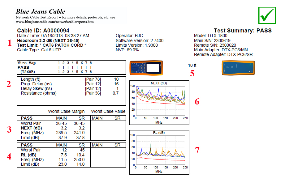 interpreting category cable test results blue jeans cable rh bluejeanscable com
